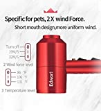 WendyMom Dog Cat Hair Dryer,Professinal Double