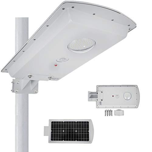 Led Lamp For Street Light in US - 8