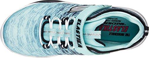 Skechers Stella Sporty Spice 82197LTQBK, Basket