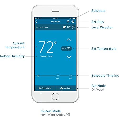 Emerson Sensi Wi-Fi Thermostat for Smart Home, 1F87U-42WF, Pro Version, Works with Alexa by Emerson Thermostats (Image #9)