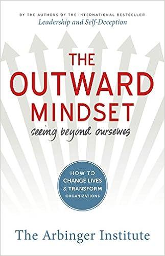 Image result for outward mindset