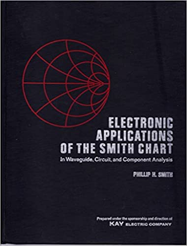 In waveguide and componenet analysis Electronic Applications of the Smith Chart circuit