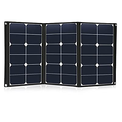 TCXW Solar Panels …