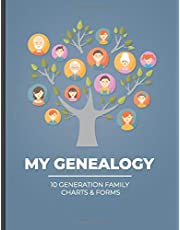 My genealogy - 10 generation family charts and forms: My family history timeline, migration map, tree charts and forms to fill in.