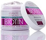 Advanced Clinicals Biotin Anti-Breakage Hair Repair Mask. Strengthen Broken, Color-Treated Hair with Repairing Deep Conditioner Manuka Honey & Caffeine. Hydrating Mask Restores Weak Hair
