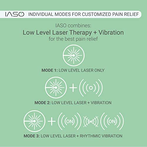 [IASO] Red Light Therapy Device and Massager- FDA-Registered, Pain Relief for Back, Foot, Neck, Shoulders, Wrists, Knees. Wearable, Compact, Rechargeable. All Inclusive Package (Double) 41yD 2B2VodfL