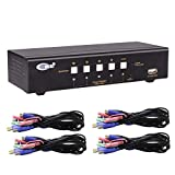 HDMI KVM Switch 4 Port with 2 Duplicated Mirrored