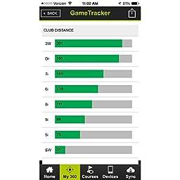 Sky Golf- Game Tracker