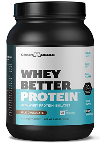 100% Whey Protein Isolate Powder + HICA to Recover Fast: 3,500 more mgs of Amino Acids per Scoop (Milk Chocolate Shake)