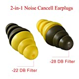 Ear Plugs High Fidelity livemusic Earplugs / 2-in-1