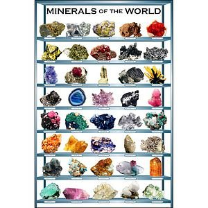 Minerals of the World 24 x 36 Inch Full Color Geology Information Poster
