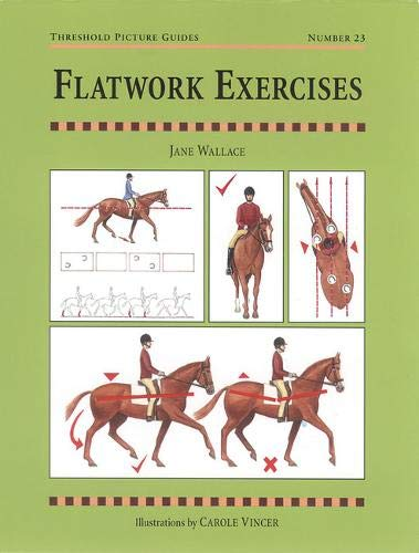 - Flatwork Exercises (Threshold Picture Guides)