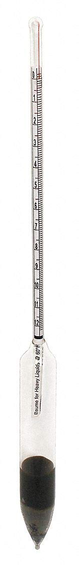 305mm Hydrometer for Baume