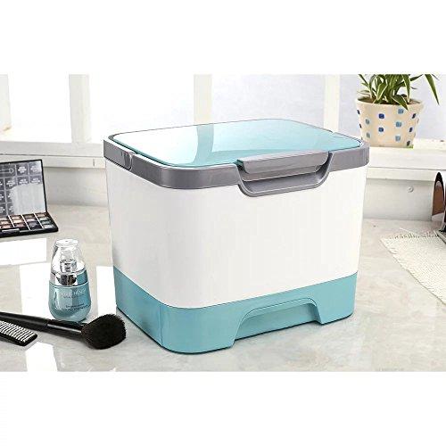 Presenters Cart (EYX Formula Plastic Portable Cosmetic Storage Box Case,Handle Medicine Box Desktop Organize Box with Cover for)