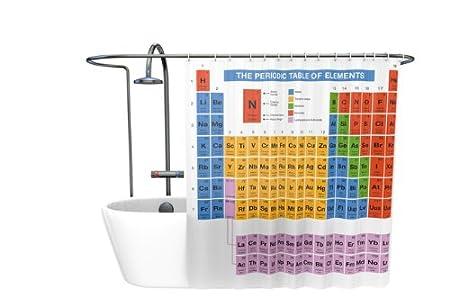 GetDigital Periodic Table Shower Curtain