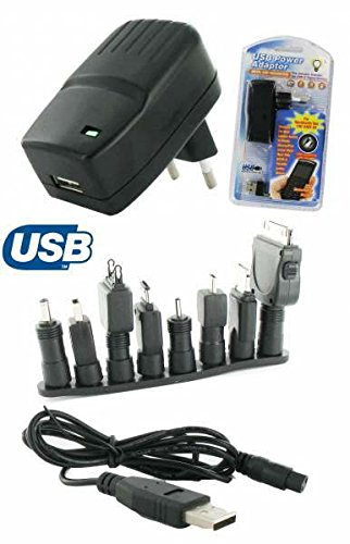 Cargador/alimentación cámara para Samsung WB690: Amazon.es ...