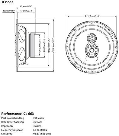 Blaupunkt Icx663 Kfz Lautsprecher 250 W Audio Hifi
