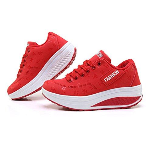 Donna LFEU Rosso LFEU Sneaker Rosso Donna Sneaker Oq1Tac