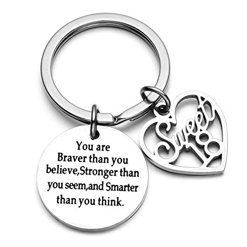 18th 21th Birthday Keychain Birthday Gift For Women Birthday Jewelry Inspirational Gifts -