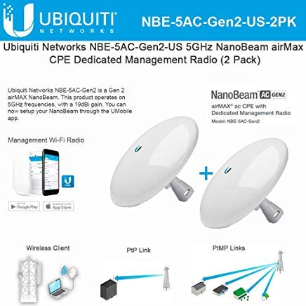 NanoBeam NBE-5AC-Gen2-US 5GHz NanoBeam CPE Dedicated Management Radio Bridge Bandwidth (2 Pack) by Ubiqui Network