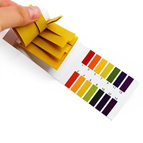 2pcs PH test strips (160 pieces) urine and saliva - 1