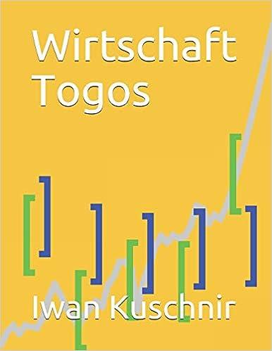 Wirtschaft Togos