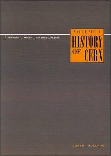 History of CERN