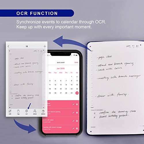 ParKoo Smart Notebook/Planner with Erasable Pen, Cloud Storage, A5 PU Leather Hard Cover, Daily Time Management & Dotted Grid Page, 190 Pages, Navy