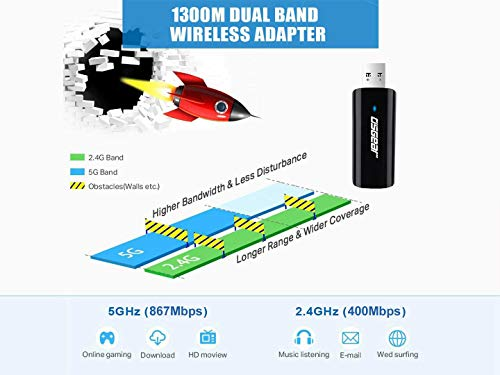OSGEAR USB WiFi Adapter 1300Mbps USB 3.0 Wireless Card Network Dongle Portable - Dual Band 2.4Ghz/400Mbps 5.8Ghz/867Mbps 802.11AC for Laptop Desktop PC Computer Win 10 8 7 XP Vista Mac Linux