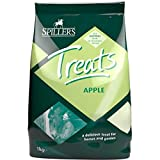 Product review for Horse Treats Apple 1 Kg by Trilanco