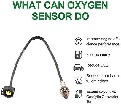Amazon.com: SCITOO O2 Oxygen Sensor fit for Dodge Caravan Durango Caliber  Charger Ram 1500 2500 3500, for Jeep Commander Wrangler Compass Patriot  Grand Cherokee, for Mitsubishi Raider Upstream Downstream 234-4772:  AutomotiveAmazon.com