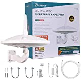 720° Dual-Omni Directional Extremely High Reception Outdoor TV Antenna for Multiple TVs, ANTOP UFO Amplified Rooftop/Attic/RV/Marine HDTV Antenna with 33ft Coaxial Cable and Signal Splitter for 3 TVs