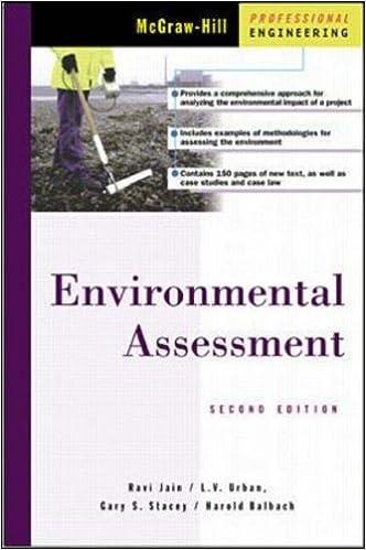 Amazon com: Environmental Assessment (9780071370080): Ravi K