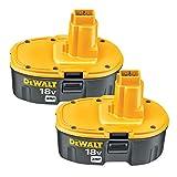 DEWALT Battery Combo Pack