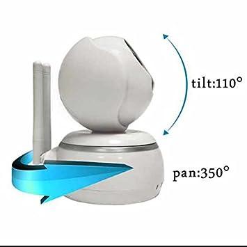 IP Cámara de Seguridad inalámbrica,Email Alarma,IR-LED,Sin ...
