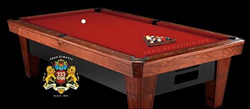 - Simonis Red Billiard Cloth- 8 Foot Cut