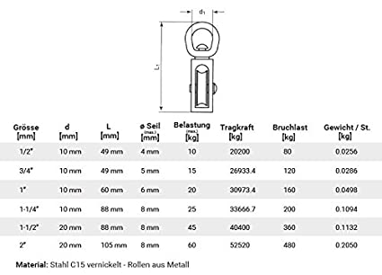 Wiha pr/äziser Drehmoment-Schraubendreher TorqueFix fest voreingestellte Drehmomentbegrenzung 6,0 Nm 4 mm f/ür kontrolliertes Verschrauben in festem Anwendungsbereich h/örbares Klicksignal beim Erreichen des Drehmomentwerts 34533