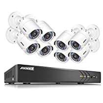 ANNKE Security Camera System 8-channel 1080P HD-TVI H.264+ Realtime DVR and (8) 2.0MP High-Resolution Weatherproof Outdoor Security Cameras with Motion-Triggered Email Alert ,NO HDD