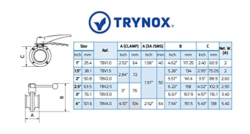 Trynox Clamp Sanitary Stainless Steel Butterfly Valve Buna Seal 316L 4 Tri clamp Sanitary Fitting