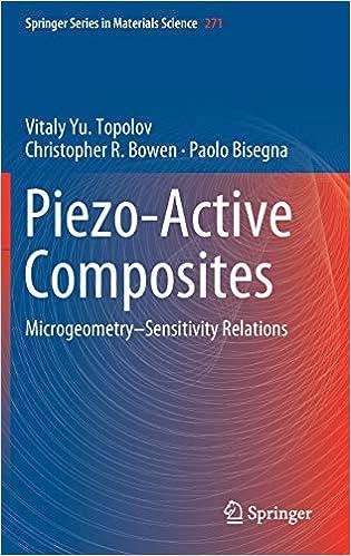 electromechanical properties in composites based on ferroelectrics bowen christopher rhys topolov vitaly yuryevich