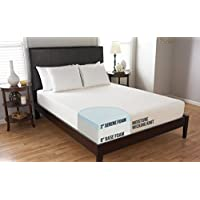 Comfort Tech 031374557722 Serene 10 Mattress Foam, TXL