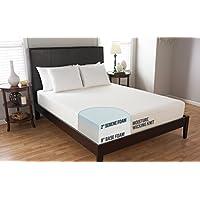 Comfort Tech 031374557722 Serene 10' Mattress Foam, TXL