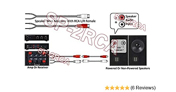 Audio Jack To Speaker Wiring