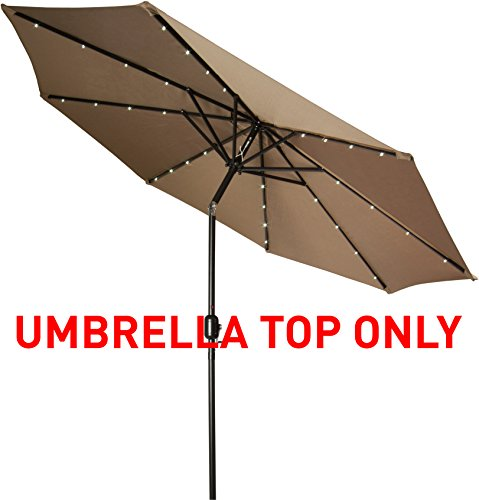 Replacement Patio Umbrella Trademark Innovations