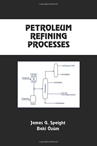 Petroleum Refining Processes (Chemical Industries)
