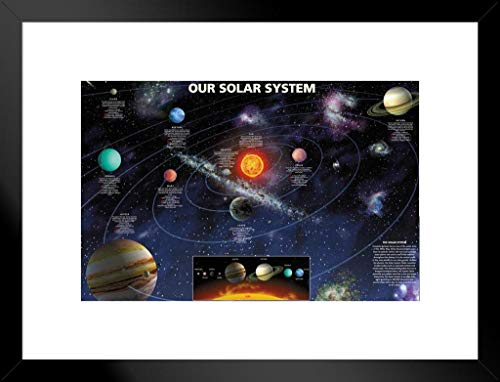 Pyramid America Our Solar System Planets Outer Space Galaxy Astronomy Educational Classroom Matted Framed Poster 26×20 inch