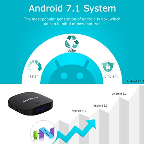 [2018 Edition] Leelbox Q2 pro Android 7.1 TV Box 2GB+16GB Dual-WiFi 2.4GHz/5GHz with BT 4.0 Supporting 4K (60Hz) Full HD