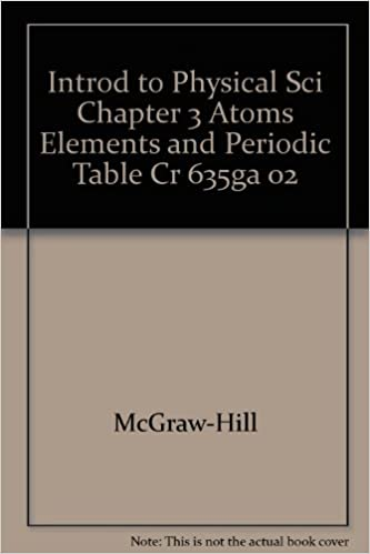 Introd To Physical Sci Chapter 3 Atoms Elements And Periodic Table