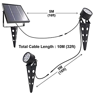 Mini 50X (3.0) Twin Solar-Powered LED Spotlight (Warm White LED), Black Finish, Outdoor Garden Yard Landscape Downlight