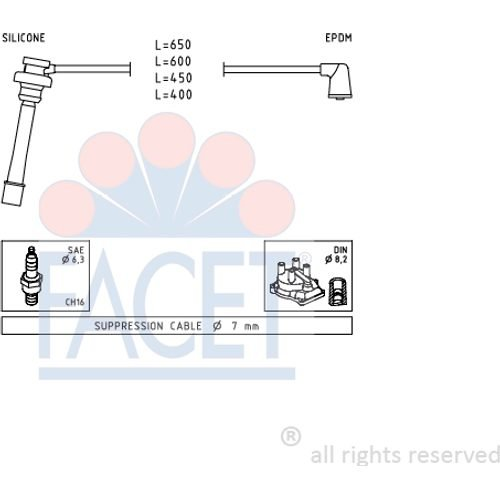 Facet 4.9278 Ignition Leads Kit: